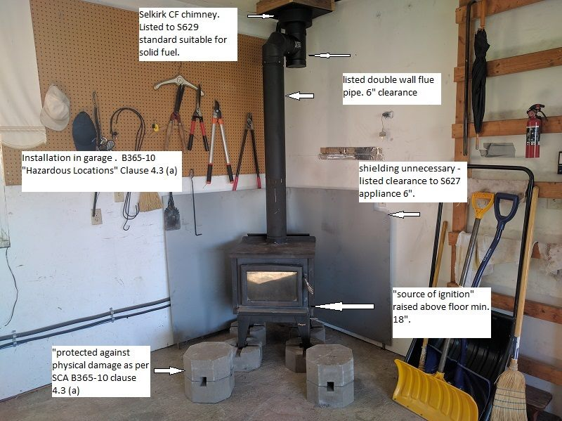 Chimney Fireplace WETT inspections Eastern Ontario